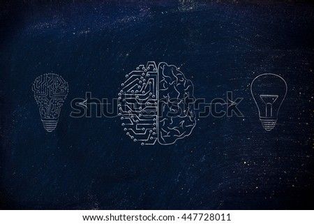 human and artificial brain producing different types of ideas (lightbulb symbol and circuit version)