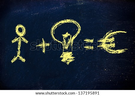human capital and good ideas make a business successful with good earnings (euro version) - stock photo