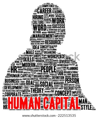 Human capital word cloud shape concept - stock photo