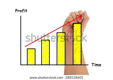 human hand drawing a bar chart graph for Profit and Time with trend line on pure white background - stock photo