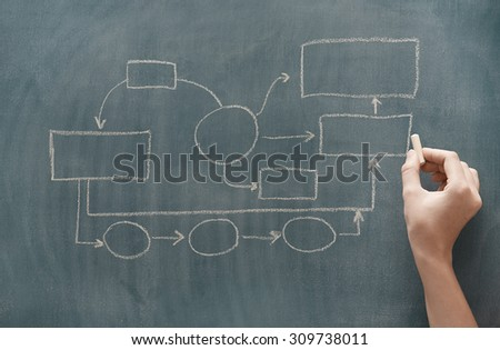 Human hand drawing flow chart on a blackboard - stock photo