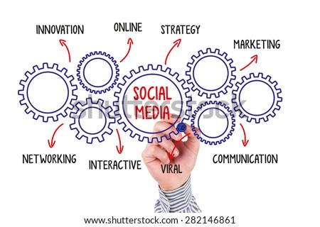 Human Hand Drawing Gears and Writing Social Media Concept on Whiteboard - stock photo