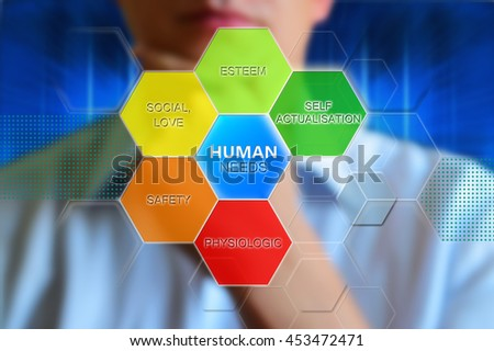 Human needs, concept. Button with text Human needs and words physiologic, safety, social, love, esteem, self actualisation. Thinking man. Concept Maslow pyramide wallpaper for theme psychology. - stock photo