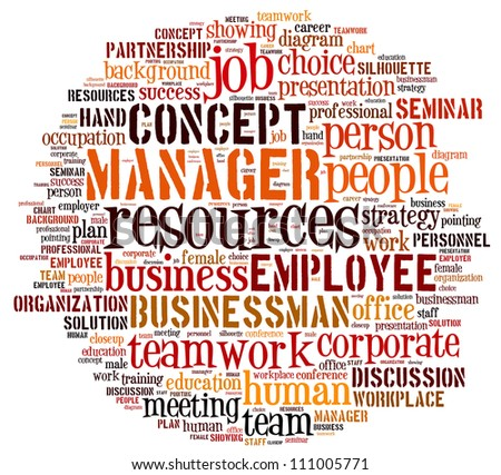 Human Resource sign in Word Collage
