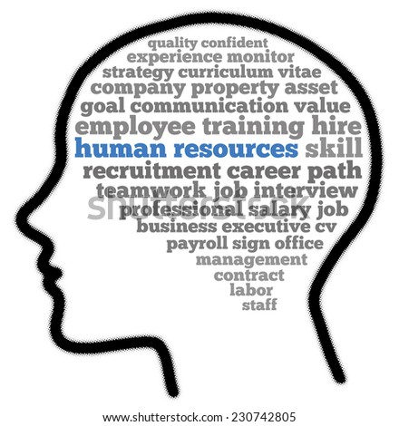 Human resources in head shape words collage - stock photo