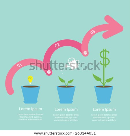 Idea bulb seed, watering can, dollar plant pot. Three step pink upwards arrow with screw Timeline Infographic  Flat design. - stock photo