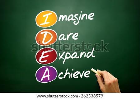 IDEA, business concept acronym on blackboard - stock photo