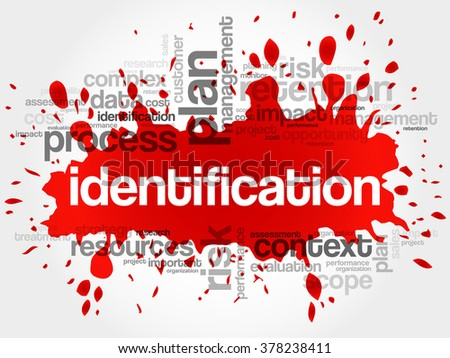 Identification word cloud, business concept - stock photo
