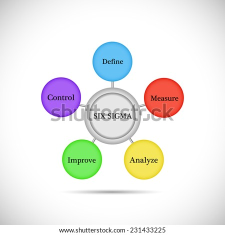 Illustration design of the six sigma concept isolated on a white background. - stock photo