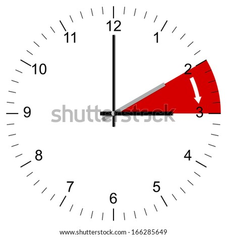 Illustration of a Clock being set from 2:00 to 3:00 at the end of winter time in several european countries in the US and other countries around the world. Isolated on white background - stock photo
