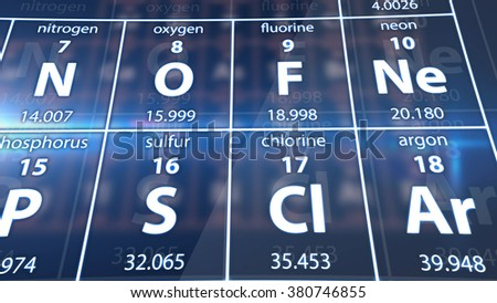 Illustration of A part of Periodic table of elements.
