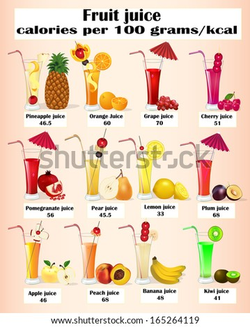 illustration of a set of fruit juices with calories - stock photo