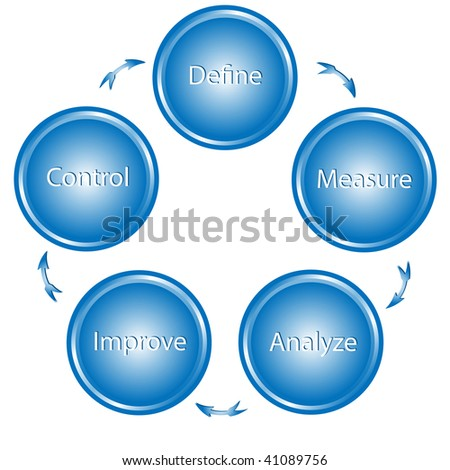 illustration of circle of buttons used for process improvement. - stock photo
