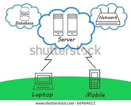 Illustration of cloud computing concept - stock photo