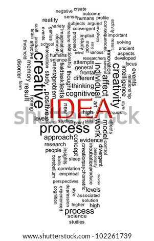 Illustration of idea wordcloud created in bulb shape - stock photo