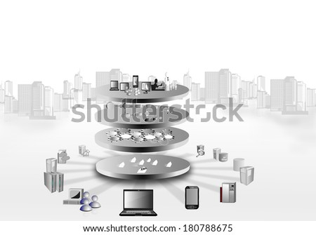 Illustration of service oriented layer architecture and how it connects to various external, internal systems  - stock photo