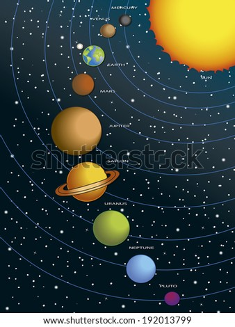 Illustration of solar system with sun and the planets.  - stock photo
