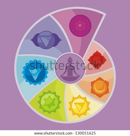 Illustration of the Seven Chakras, in rainbow spiral display - stock photo
