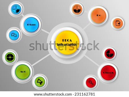 Illustration with 5S method infographic in colored circles  with japan words inside and with different signs - stock photo