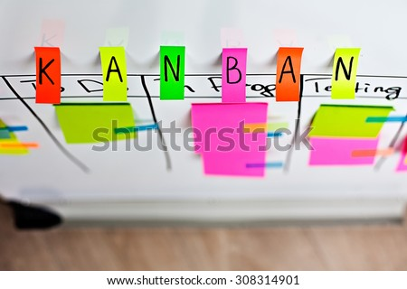 Image of inscription kanban tool colored stickers on a white board. Kan ban system as an example for a modern project management methodology.