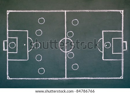 image of soccer field on the school chalkboard to drawing strategy; 5 4 1 formations