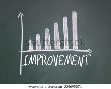 improvement chart on blackboard - stock photo