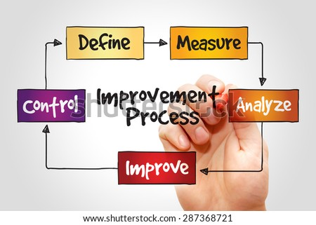 Improvement Process, business concept - stock photo
