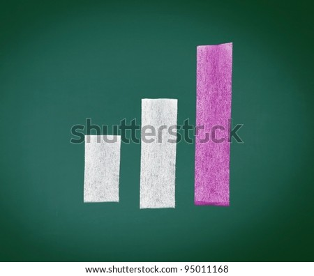 Increasing Bar Graph with three bars increasing in size over time, handdrawn in chalk on a chalkboard. - stock photo