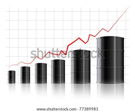 Increasing price of oil concept. - stock photo