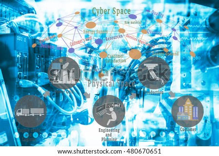 Industry 4.0 concept image. Double exposure of industrial instruments in the factory with cyber and physical system icons and Industrial 4.0 message.