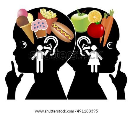 Influence on Eating Behavior. Parents and commercial influence the food habits of children