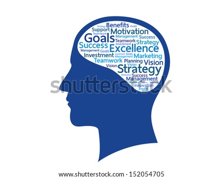 Innovate business concept made with words in brain - stock photo