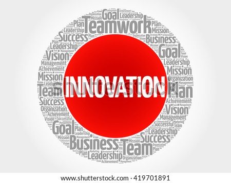 INNOVATION circle word cloud, business concept - stock photo