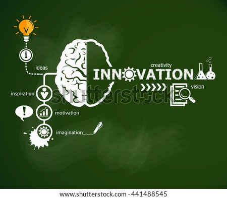Innovation concept and brain. Hand writing Entrepreneur with chalk on green school board, raster version - stock photo
