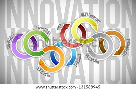 innovation concept diagram illustration design over a white background - stock photo