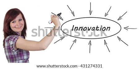 Innovation - young businesswoman drawing information concept on whiteboard.  - stock photo