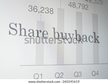 "Inscription ""Share buyback"" on PC screen. Corporate Company Earnings. Financial concept. - stock photo"