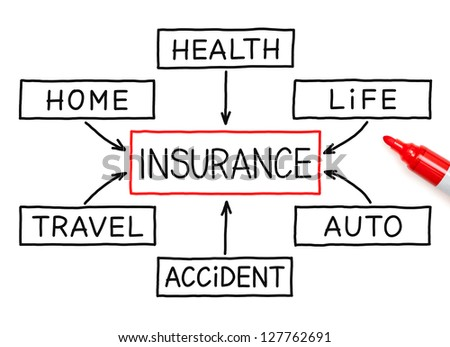 Insurance flow chart and red marker on white paper. - stock photo
