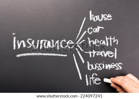 Insurance type concept on chalkboard on chalkboard with hand point at the Life word