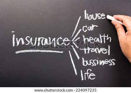 Insurance type concept on chalkboard with hand point at the House word