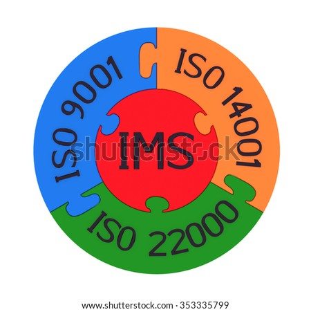 Integrated management system, combination of ISO 9001, ISO 14001 and ISO 22000, 3D render, isolated on white