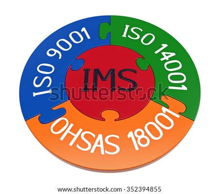 Integrated management system, combination of ISO 9001, ISO 14001 and OHSAS 18001, 3D render, isolated on white - stock photo
