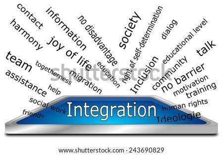 Integration Wordcloud - stock photo