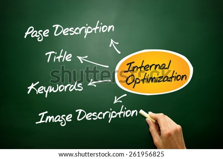Internal optimization of website's pages (SEO), business concept on blackboard - stock photo