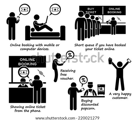 Internet Booking Online Ticket Process Step by Step Stick Figure Pictogram Icons