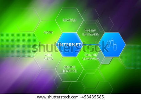 Internet technology concept. Internet button, words social network, online shopping, online banking, web sites, search. Green background for internet theme. Internet hexagon concept structure diagram. - stock photo