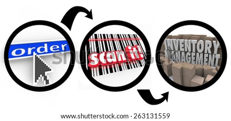 Inventory Management words in a diagram or workflow flowchart involving taking orders and scanning packages in a system, process or procedure - stock photo