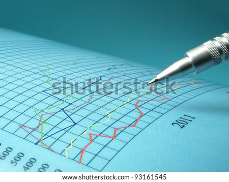 Investment calculator (graph paper) - stock photo