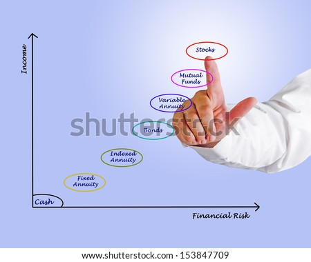 Investment instruments - stock photo