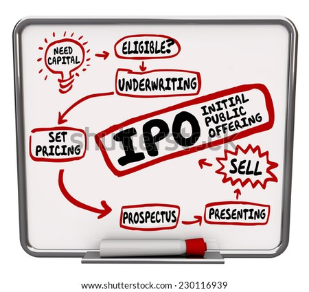 IPO words on a dry erase board showing steps and instruction for selling shares in a new startup company as an initial public offering - stock photo
